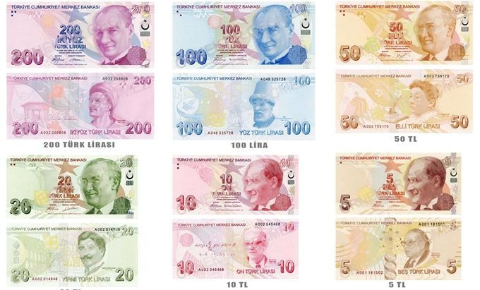 currency-in-turkey